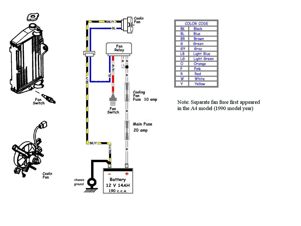 94 mustang cooling fan wiring diagram